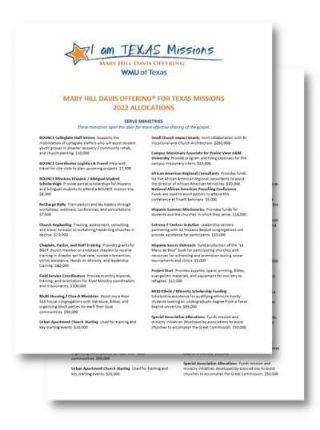MHDO Allocation Report